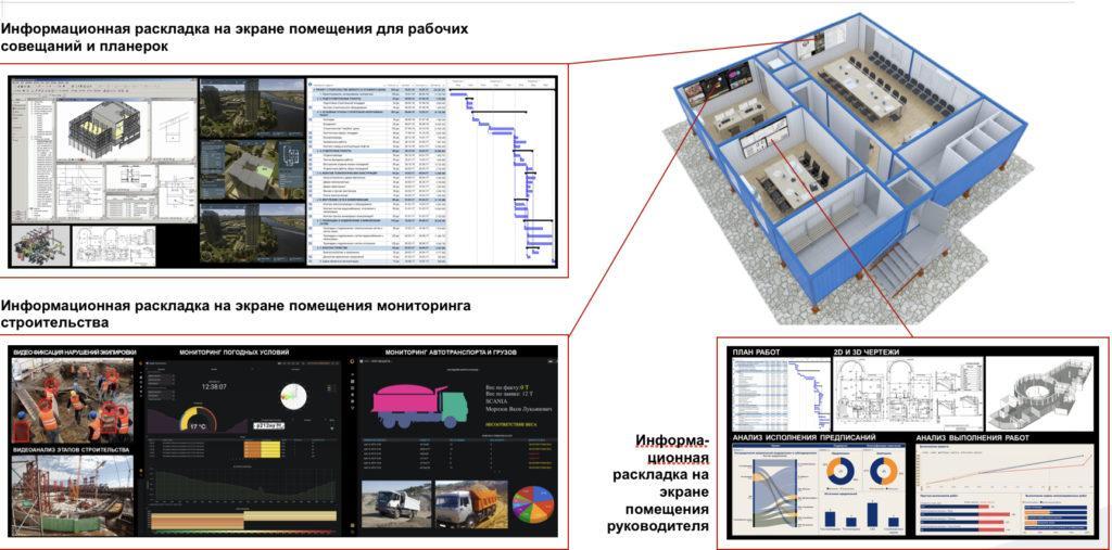 Создание EQ/IQ Agile команд. Наджинг и цифровые коммуникации.
